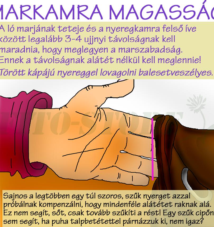 MARKAMRA MAGASSÁG