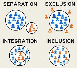 exclusion-inclusion-difference-separatio