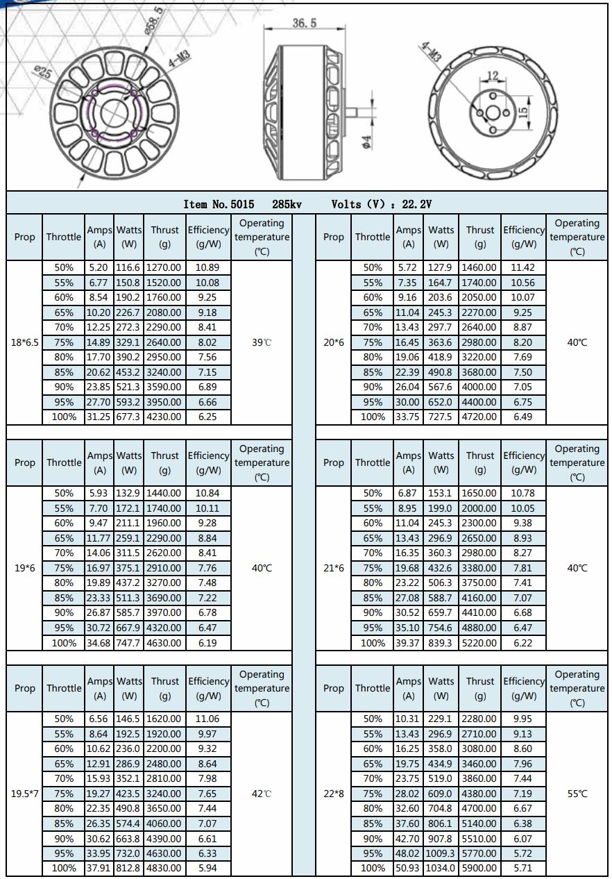 5015 285KV SPECS.png