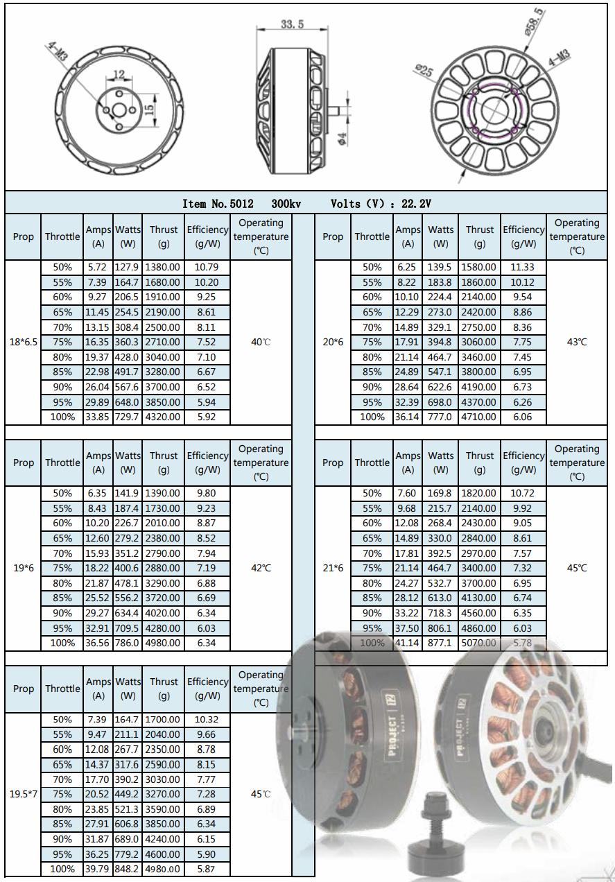 5012 300KV SPECS.png