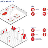 Touchpoints2.JPG