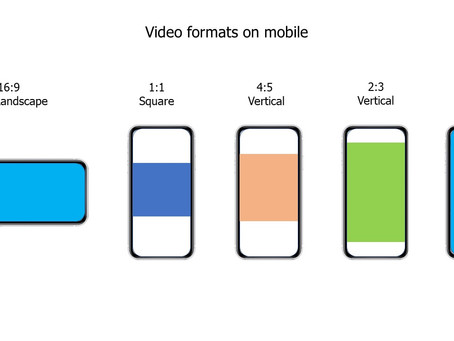 Changing formats of video