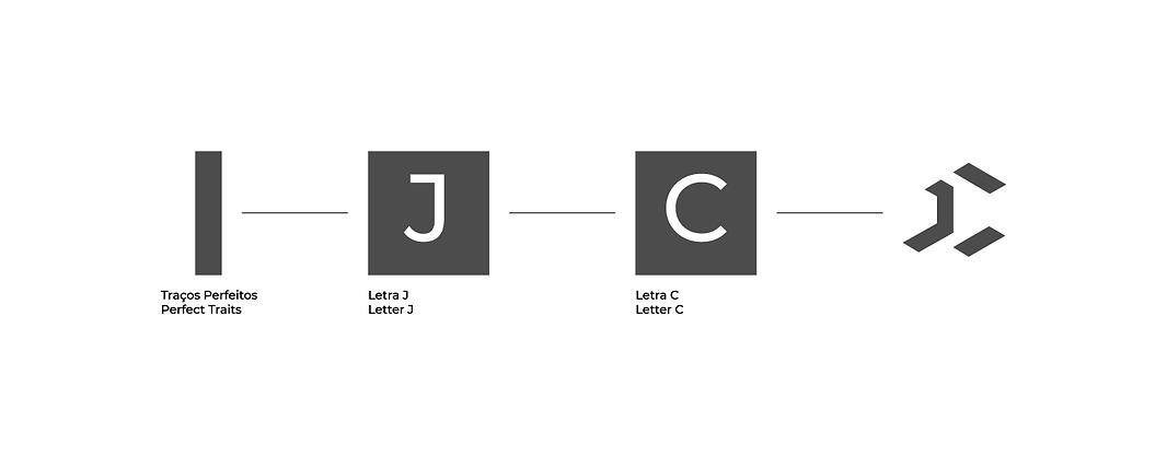 Construção de Identidade visual.png