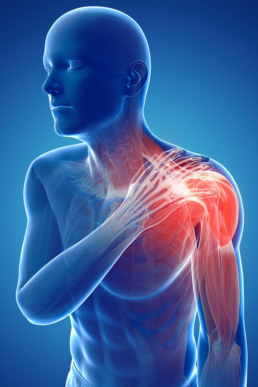 skuldra- smärta