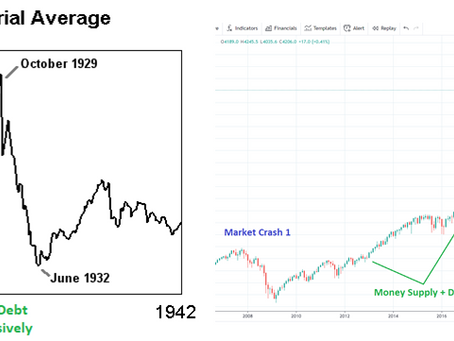 Is the 2021 Market Bust Imminent?