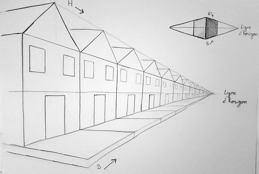RB-Arts-cours-particulier-perspective-2