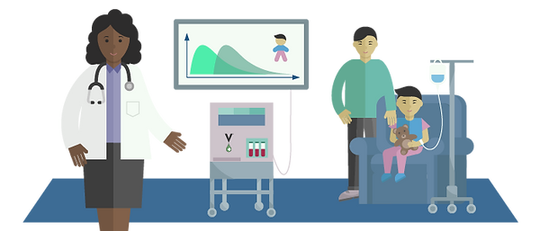 A female physician talking to a young patient and his father. Vesynta's device and a screen displaying the patient's data are placed in the center.