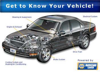 Power Steering Maintenance