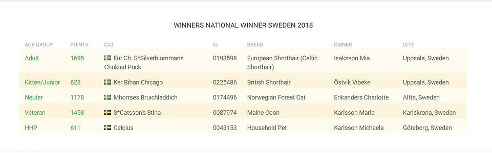 nationalwinner2018.png