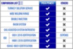 湧力 競爭品比較表-03.jpg