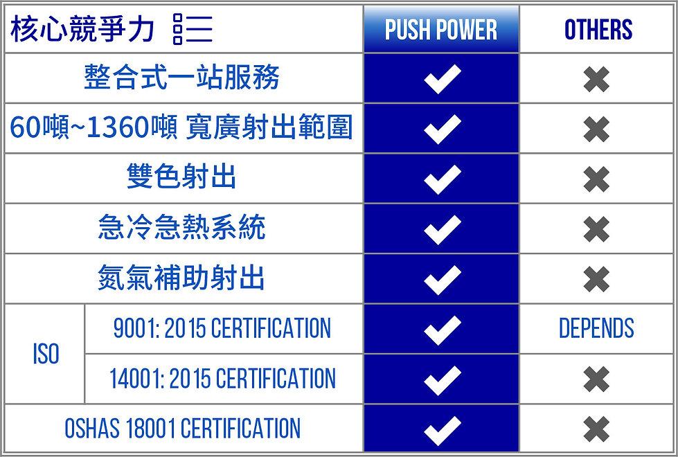 湧力中文競爭品比較表-04.jpg