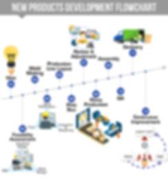 湧力 產品發展表-04.jpg