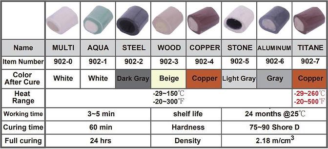 塑鋼土表格.jpg