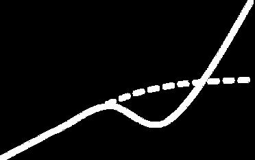 Stretch curve2.png