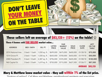 In this hot market, who sells for 12% BELOW market price?