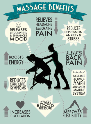 """What is massage theraphy?"" 