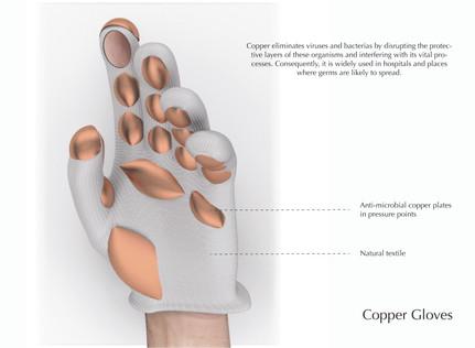 Copper Gloves; Covid-19