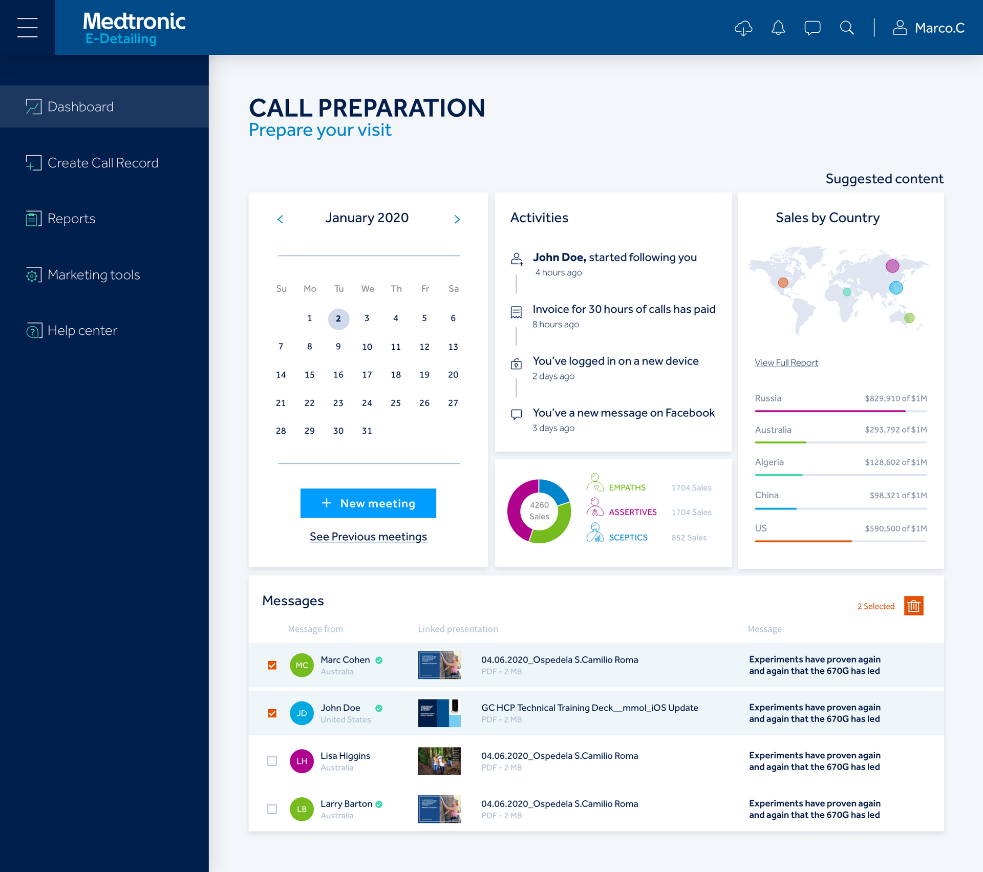 Call_Preparation