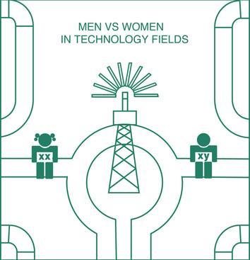 Men and Women in IT