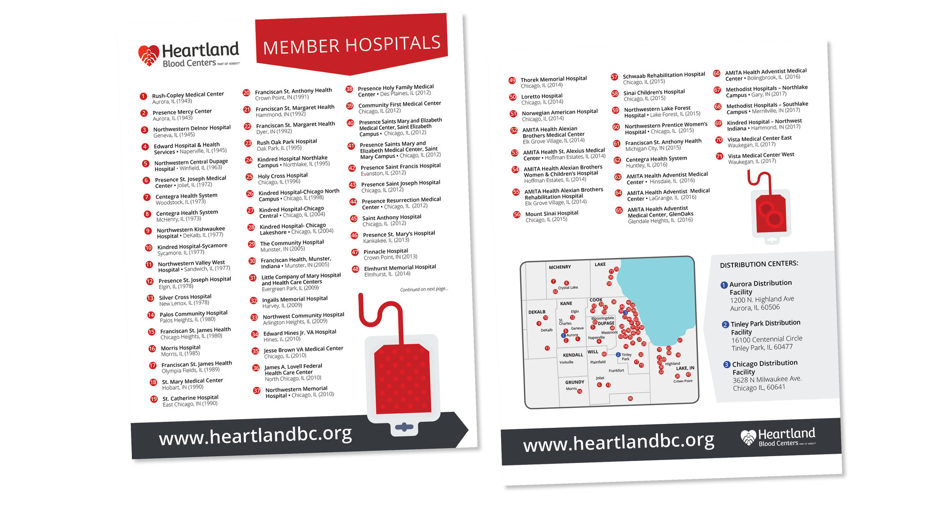 Heartland Blood Centers Member Guide