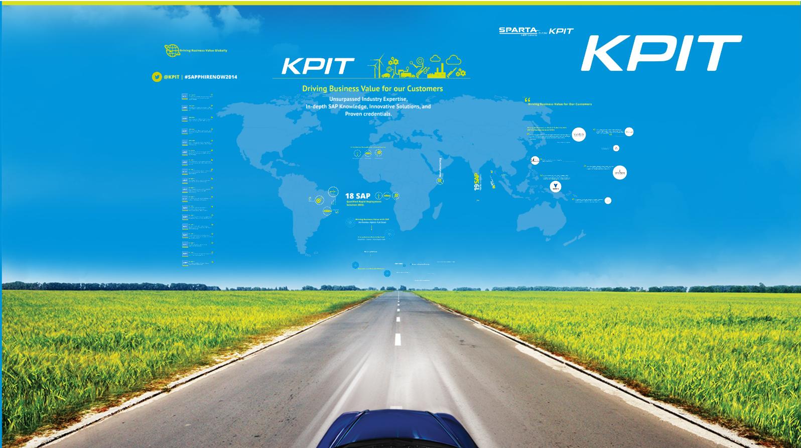 KPIT Prezi Presentation