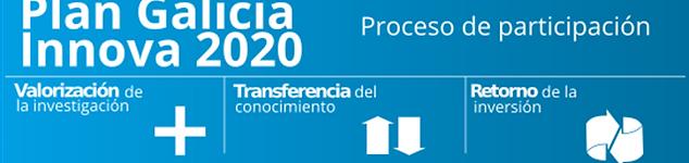 Plan Galicia Innova 2020