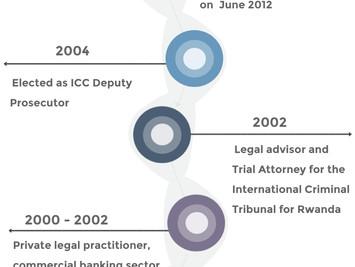 October deadline for new ICC Prosecutor Applications