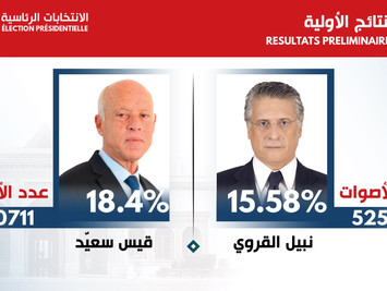 Tunisia, Israel elections: What's next?