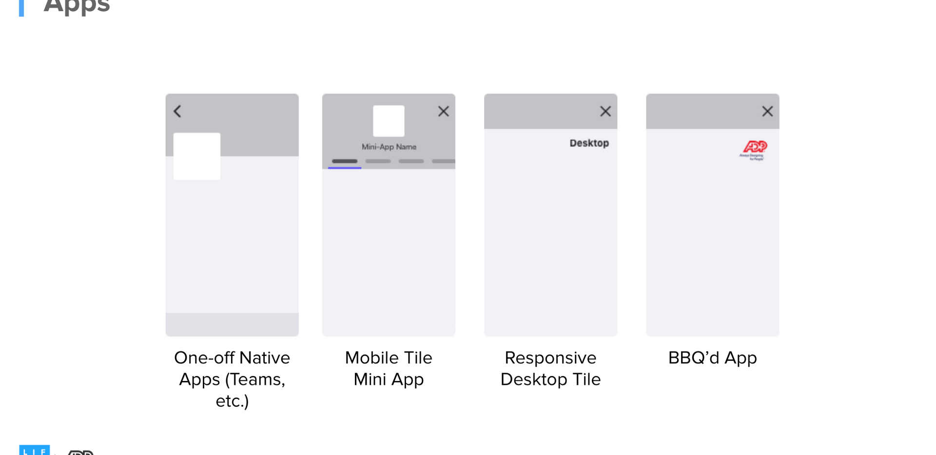 Types of Mobile Interactions