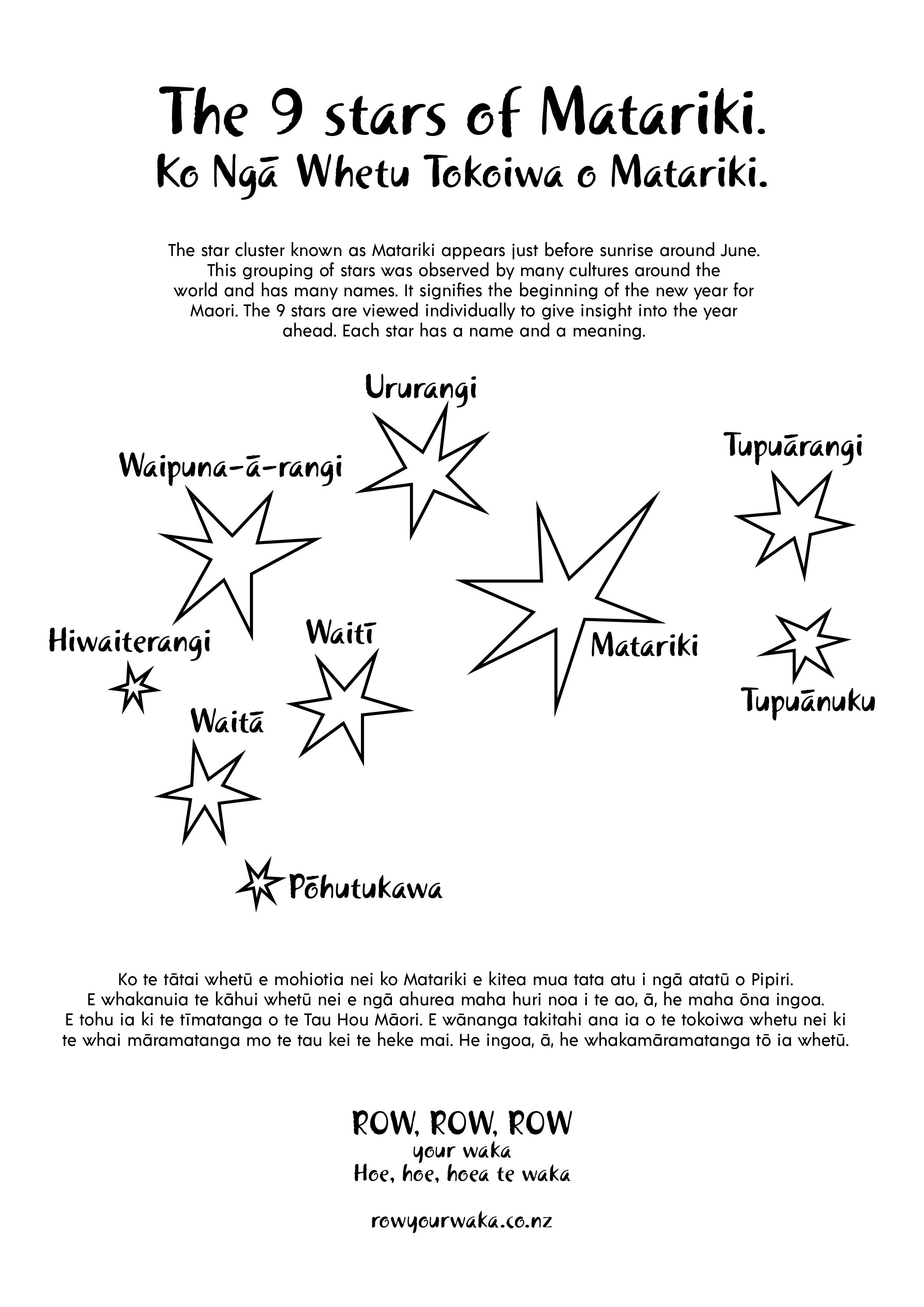 Matariki 9 star activity