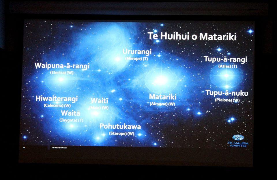 Image by Doctor Rangi Matamua (Matariki Lecture).
