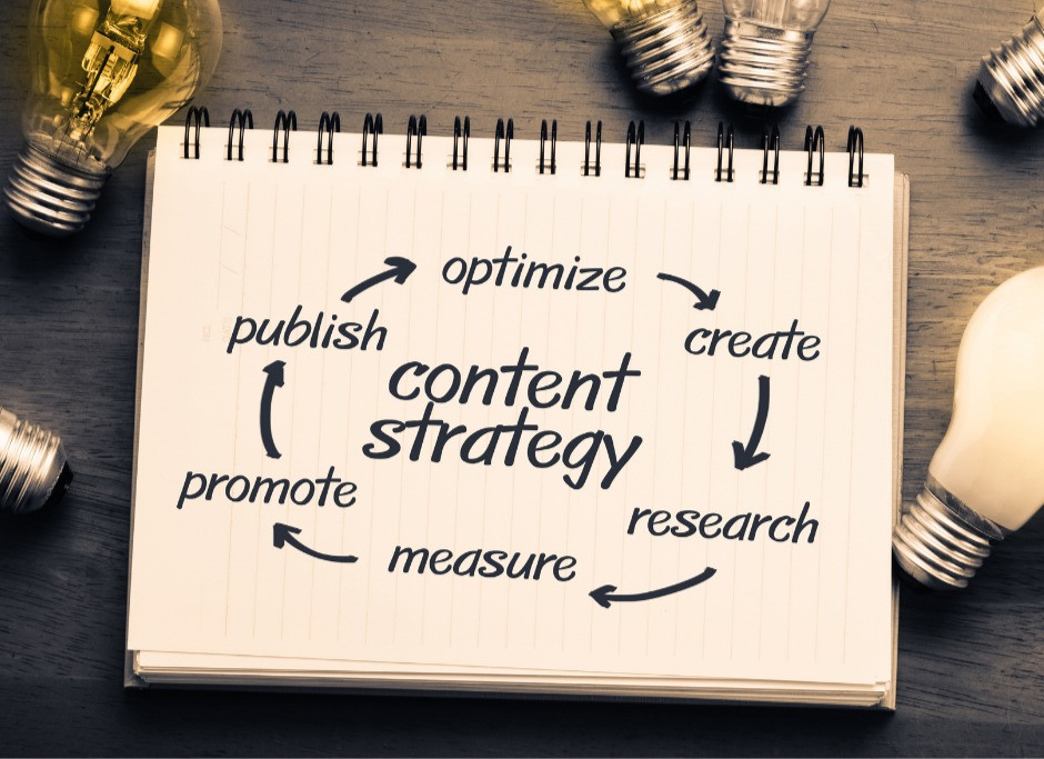 Warp & Woof Media Content Strategy: we will work hard to make your home service business brand a household name