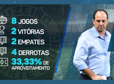 Ceni não resiste a embate com Thiago Neves e deixa Cruzeiro