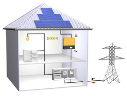 schema-systeme-photovoltaique-raccorde-reseau