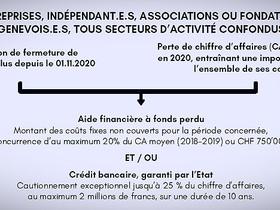 GUIDE - Nouveau dispositif d'aide aux entreprises genevoises (COVID-19)