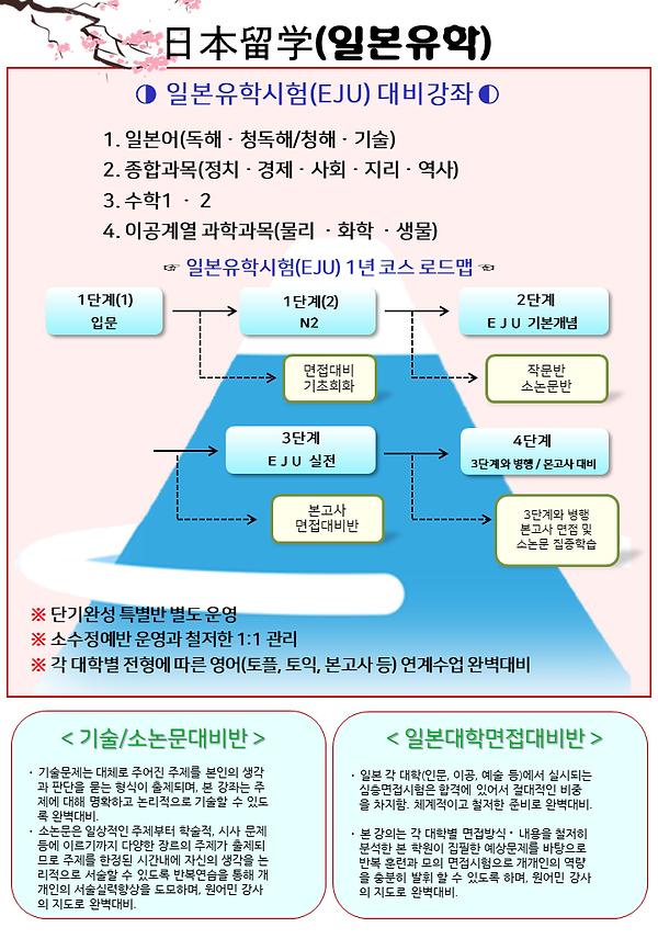 08 EJU 및 합격자현황.png