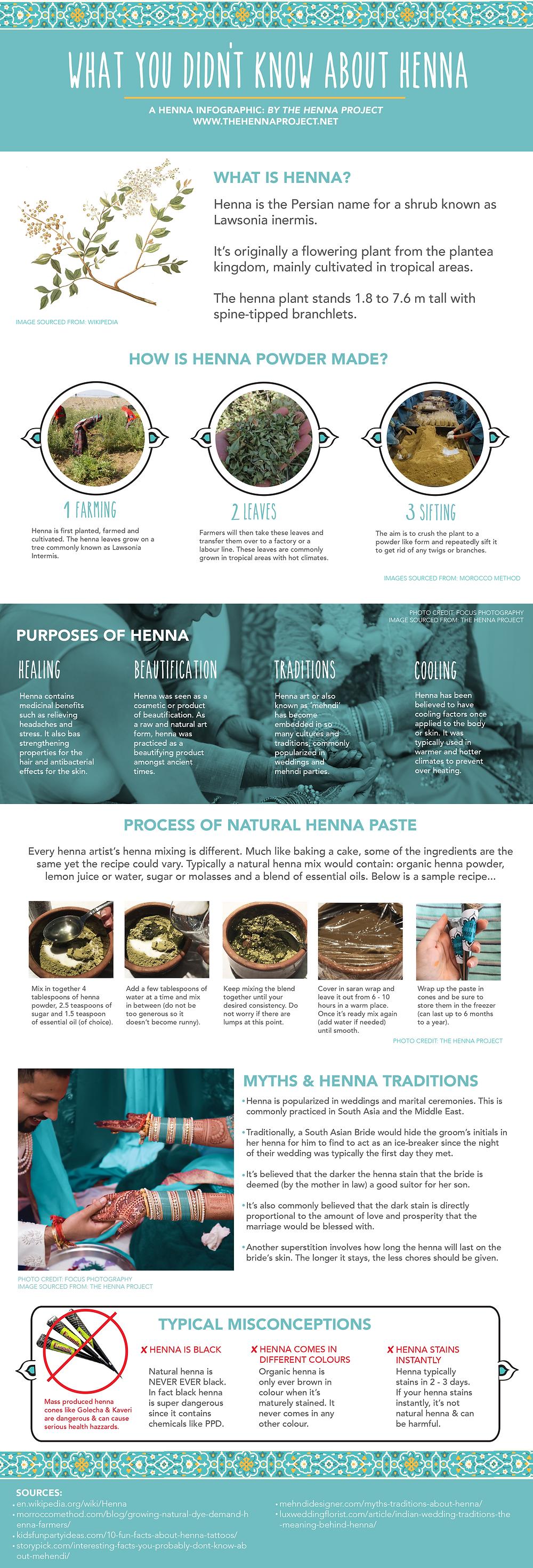 Henna Infographic