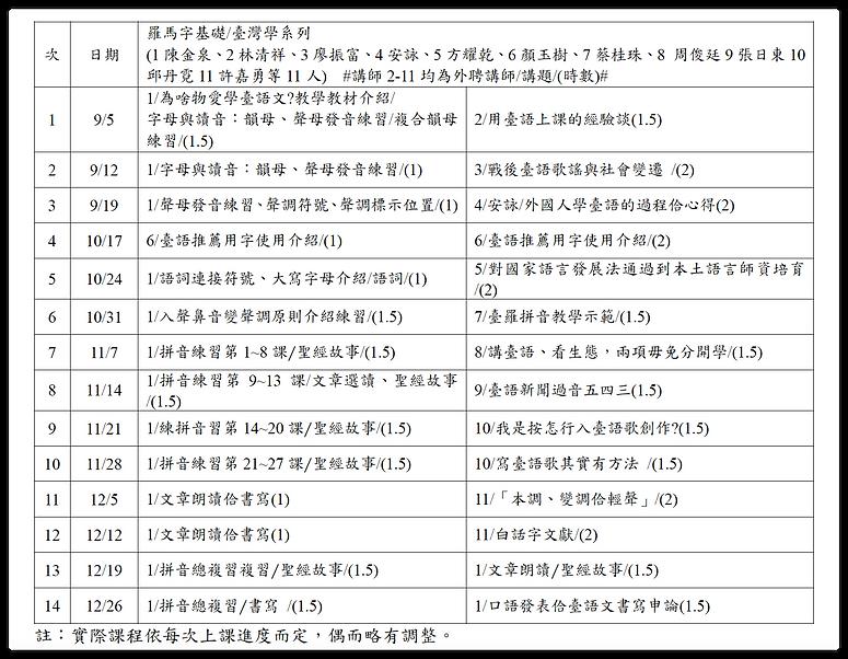 2020下半年臺語羅馬字班課綱_0830更新.png
