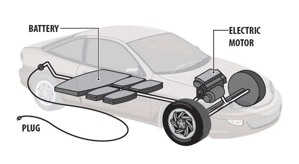 photo-resident-electricity-electric-car.