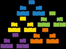 【既存の予測手法を超える】予測分析Tree Netとは?
