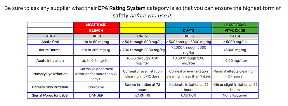 EPA Rating System.png
