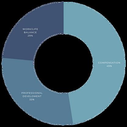 Michelle Denny - Recruitment Resources