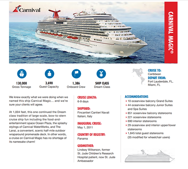 Carnival Magic Facts.png