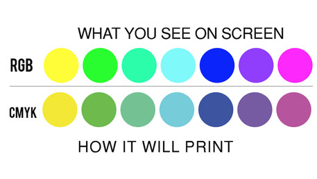 RGB color mode is best for digital work, while CMYK is used for print products. So CMYK for ALL arkwork please!