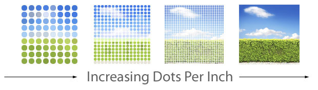 Resolution, in terms of print, is a measure of the number of dots that a device can put in one square inch of page space. Print resolution is referred to by a horizontal and vertical measurement often portrayed in this fashion – 600 x 600dpi