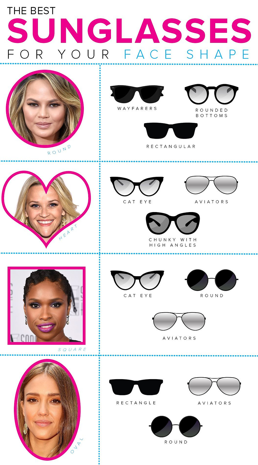 How to choose the best pair of sunglasses for my face shape