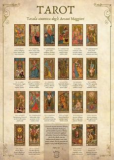 Copy of TAROCCHI Tavola sinottica degli