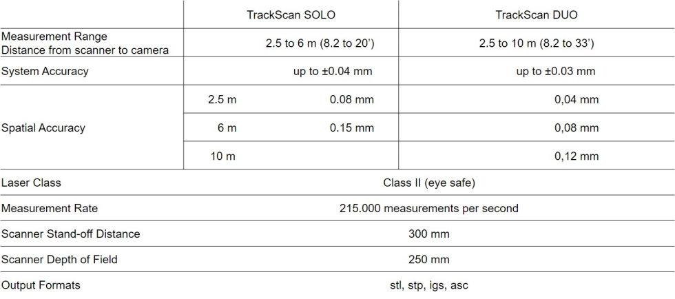 LASS Technology Metronor Optic Tracker T