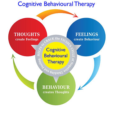 What is CBT - CBT in Norfolk