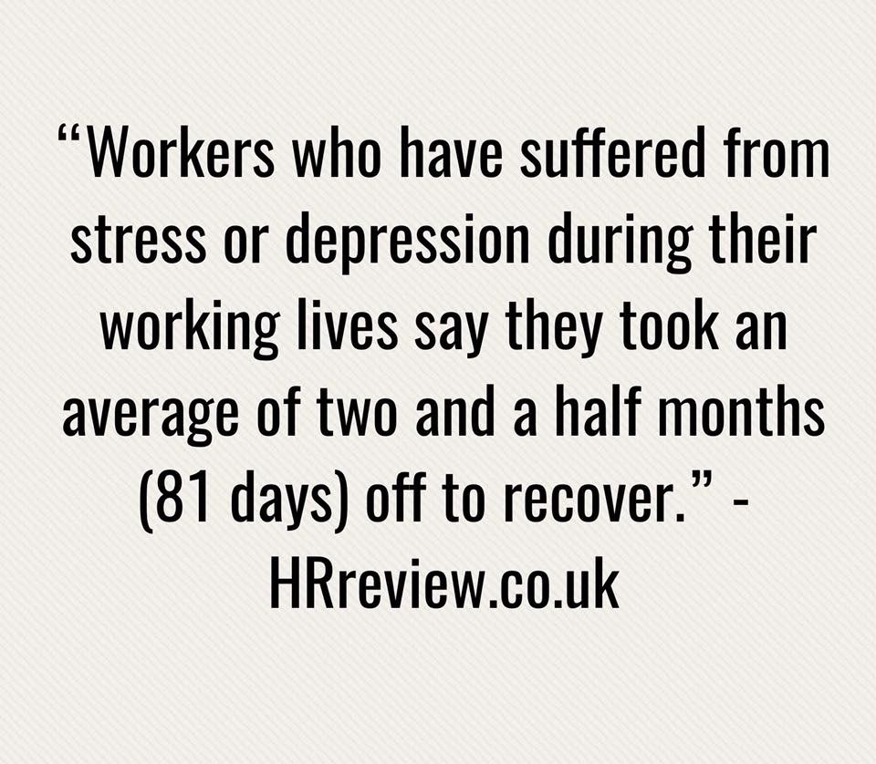 Cost off stress at work The Wellbeing Way